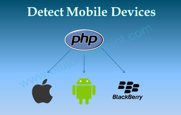 Detect Mobile Device