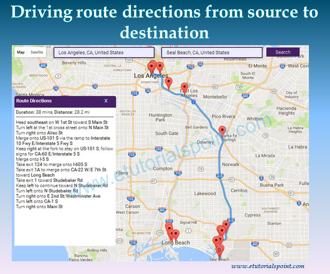 Driving route directions from source to destination