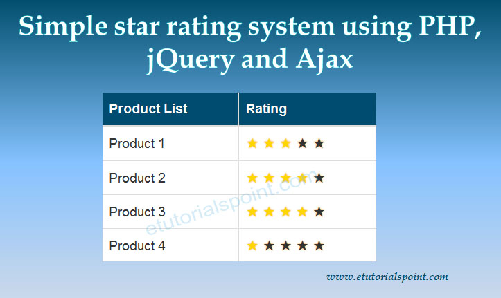 Simple star rating system using PHP, jQuery and Ajax