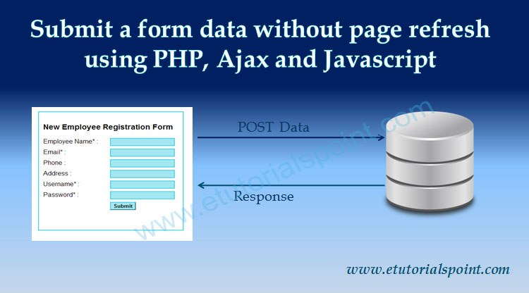 Submit a form data using PHP, AJAX and Javascript