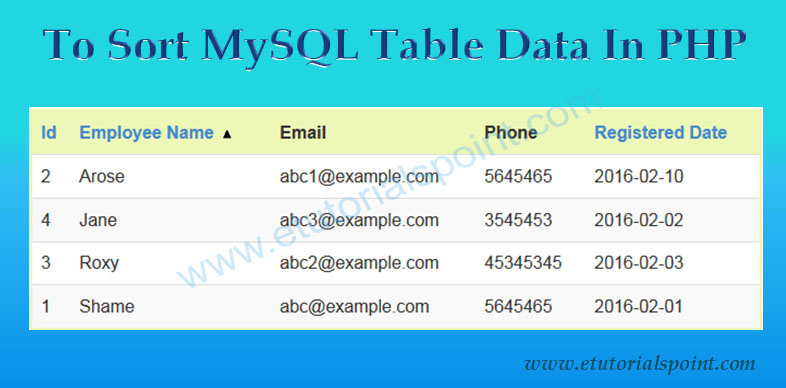 To Sort MySQL Table Data In PHP