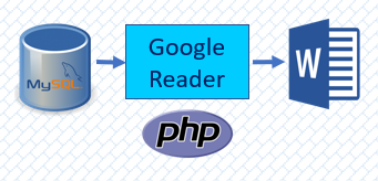 How to display doc file in PHP from database